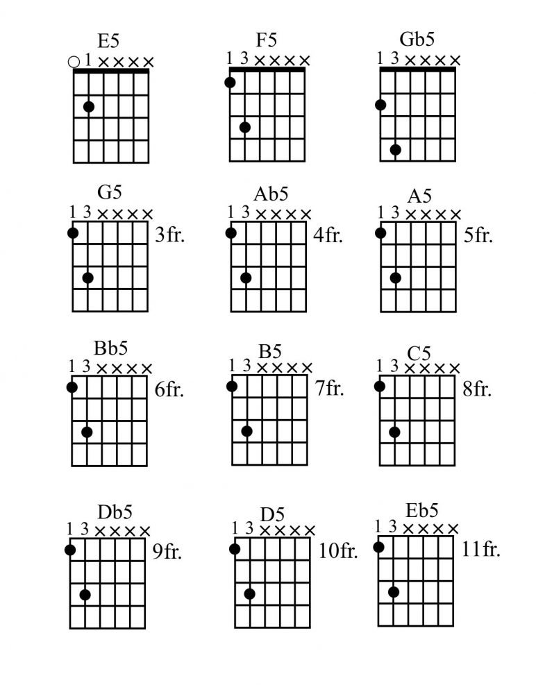 Power chords example