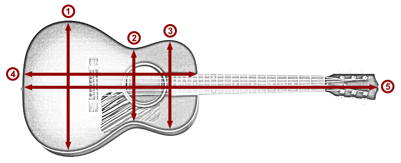 Acoustic Guitar Measurements Diagram